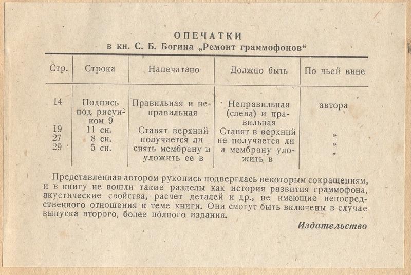 Книга РЕМОНТ ПАТЕФОНОВ авт. С.Б.Богин изд. КОИЗ 1937 год 2610