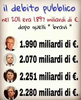 CAPITALISMO Debito10