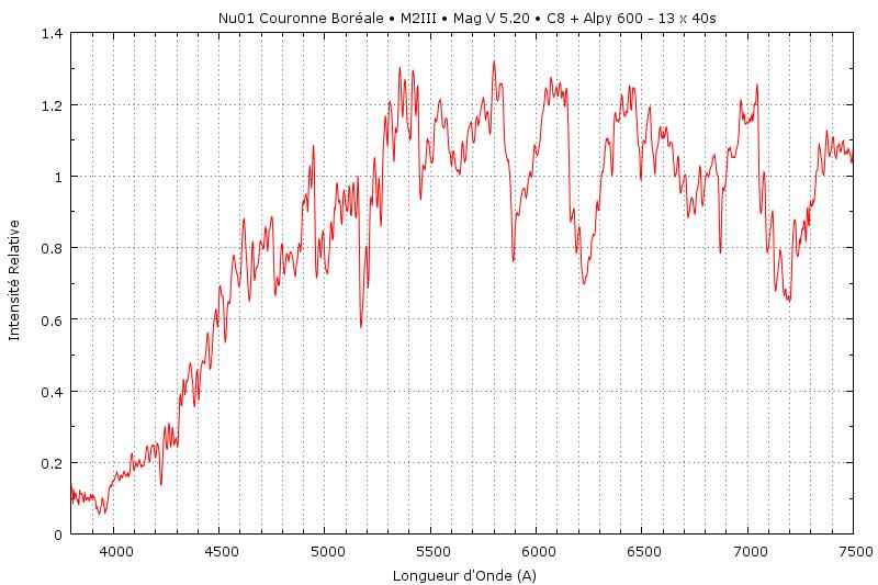 Une Spectrographie de la Couronne  Nu01_c10