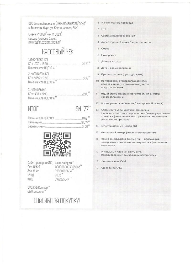 Ведение списка товаров в онлайн-кассах 3312