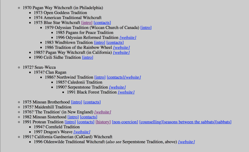 Beaufort House Tradlist - Les différentes traditions initiatiques Wiccaines Screen17