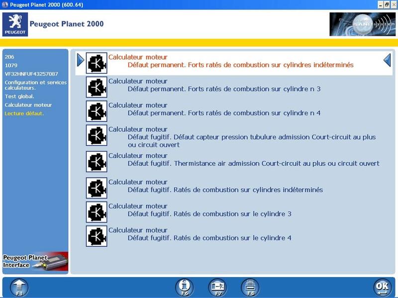 1.6 16s 8cv /110cv de 2003 : raté et démarrage difficile Anomal11