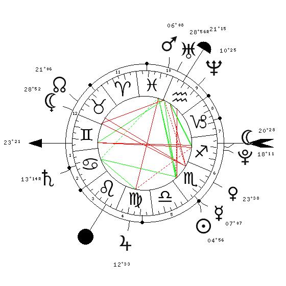Planètes affligées ? Carte_10