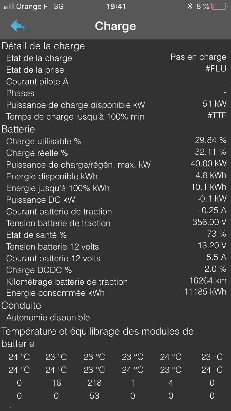 Votre avis sur ma conso et état batterie (Zoé R240 de 2015 / 15 000 km) 9cb46d10