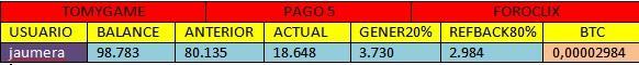 [PAGANDO] TOMYGAME - FAUCETGAME - Refback 80% - Rec. pago 6 - Página 4 Tg10