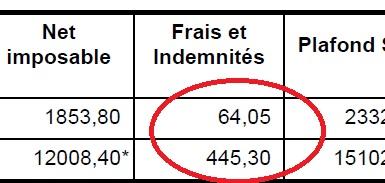 Info Frais et Indemnités Frais-10