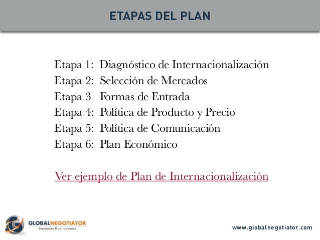 Etapas del plan Plan-d10