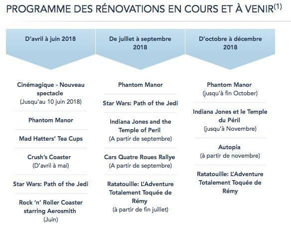 Calendario chiusura attrazioni a Disneyland Paris 33161810