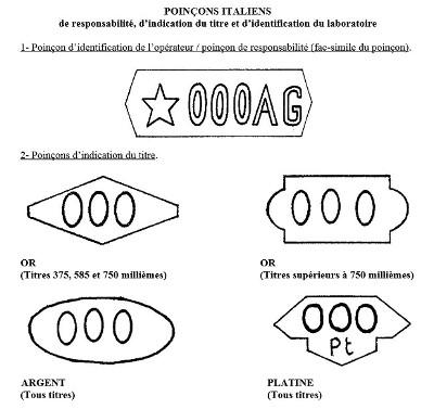 Monnaies à identifier Poinco11