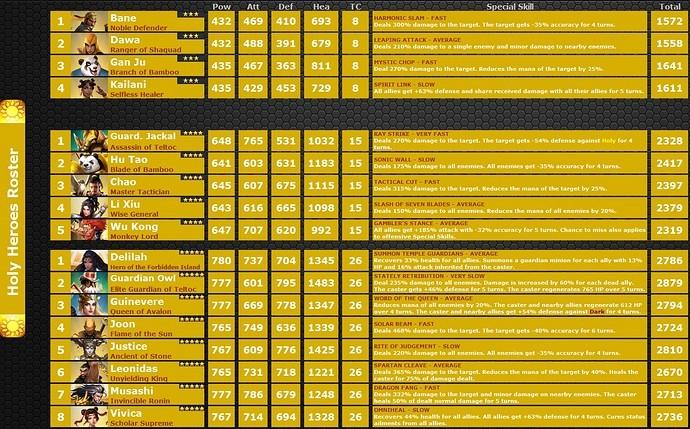 Liste des Héros 549ecb11