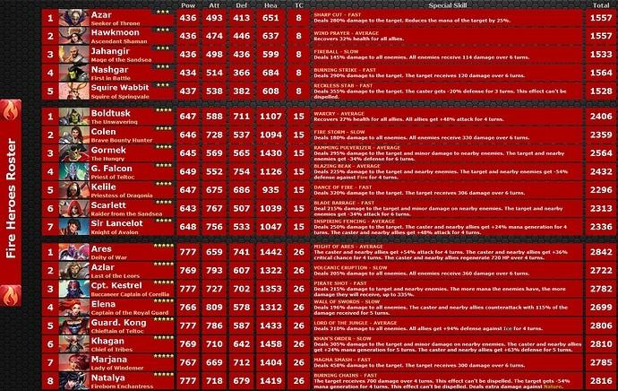 Liste des Héros 6255c111