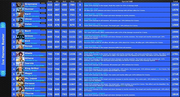Liste des Héros 98eca111