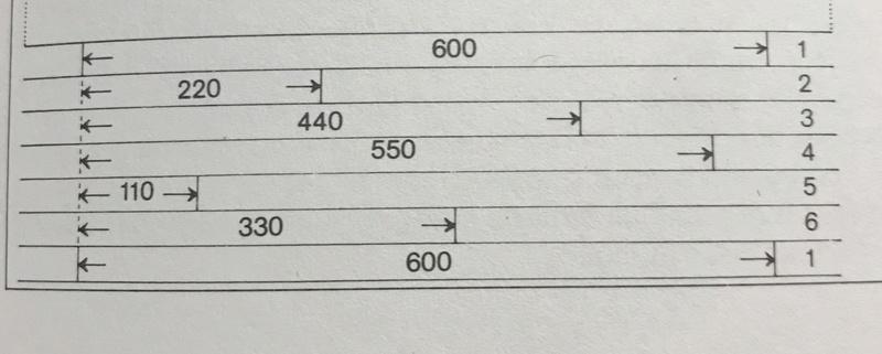 La Bretagne -1/80 - Altaya Planch10