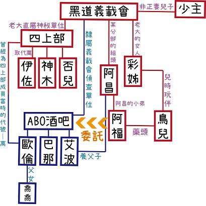 【降噪】原創現代廣播劇《ABO酒吧之家鄉飯》 第二期  Auyiuo10