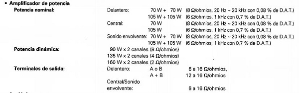 Dudas selección altavoz de suelo Avr18012