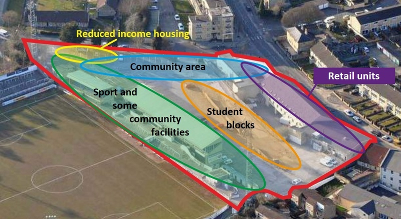 What's wrong with the proposed redevelopment of Twerton Park? Twerto10