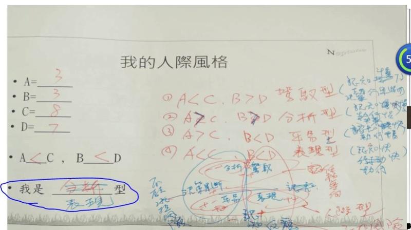 2018 04 02 北區探索-台北中階班 全員心得分享區   Aoe113