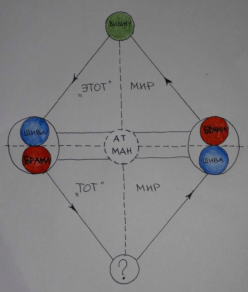 Три основных энергетических канала организма. - Страница 2 Eeazae10