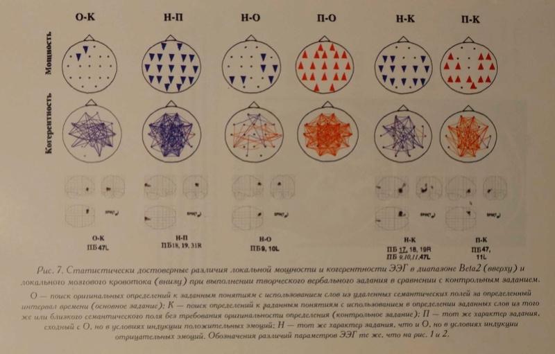 Три основных энергетических канала организма. - Страница 2 Ieoiee10