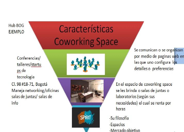 Coworking Space Jorge Trina Cowork10