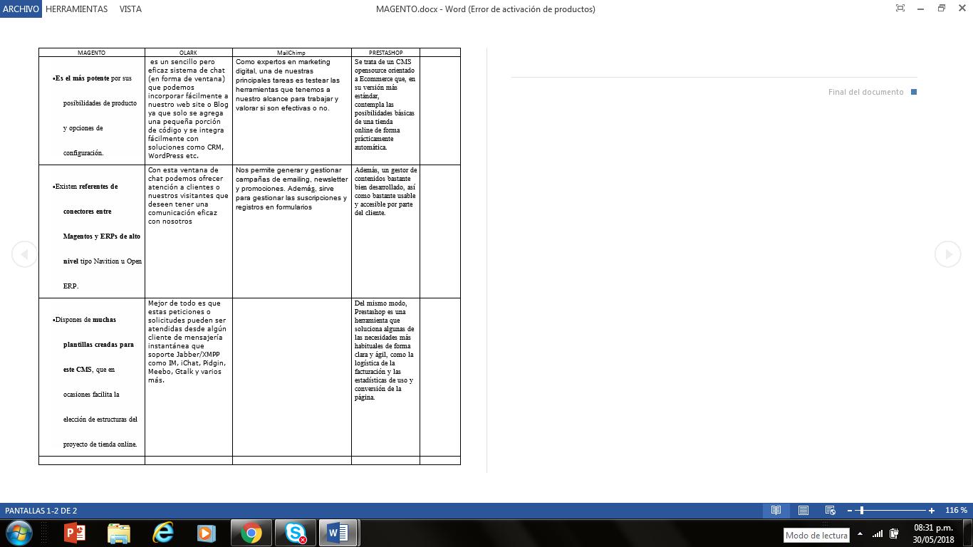 Practica 2, realiza la practica 2 relacionada con la seleccion de la plataforma - Página 2 Mierda10