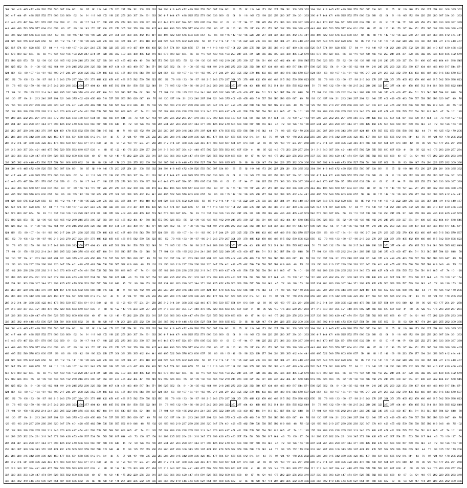Закон Квадратов Джона Серла Aueia_11