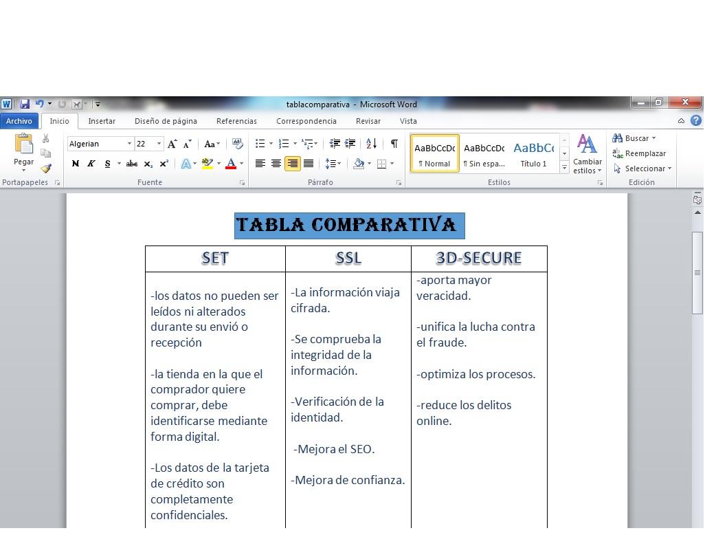 Investigación Tabla11