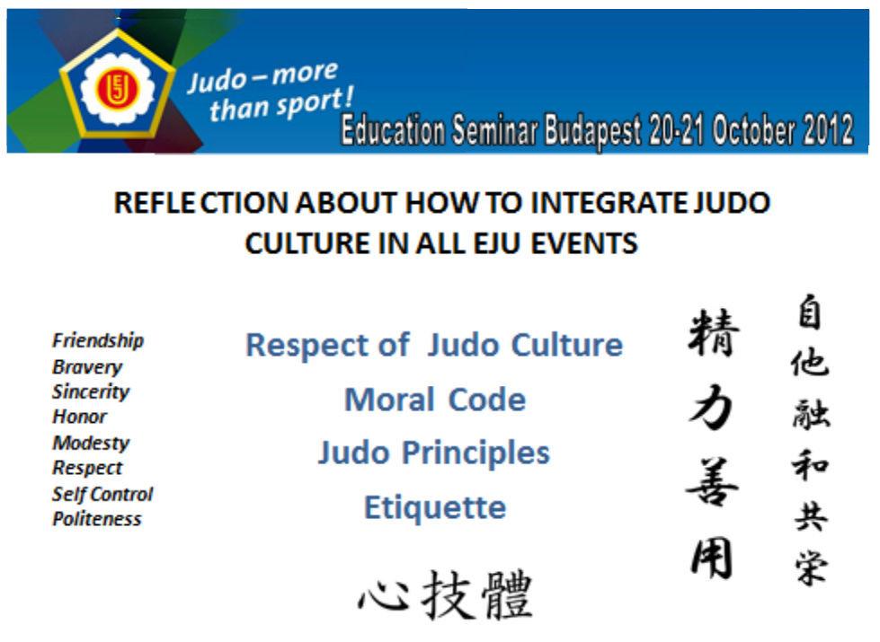 'Moral Code' attributed to Jigoro Kano Clipbo10