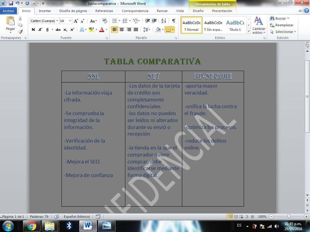 Investigación Tabla10