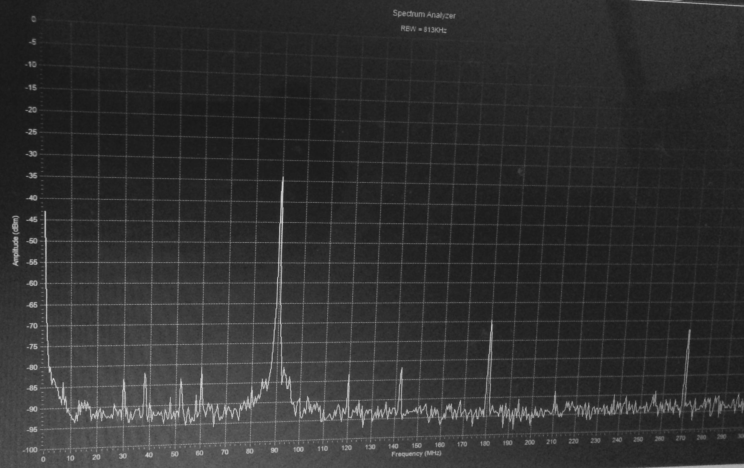 10 mW NBFM Transmitter Schematic  6cb47010