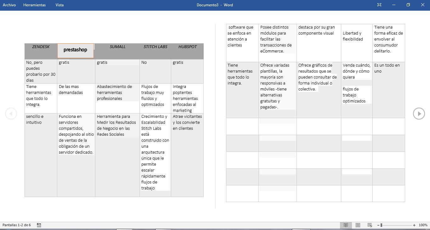 Practica 2, realiza la practica 2 relacionada con la seleccion de la plataforma - Página 2 Valdi310