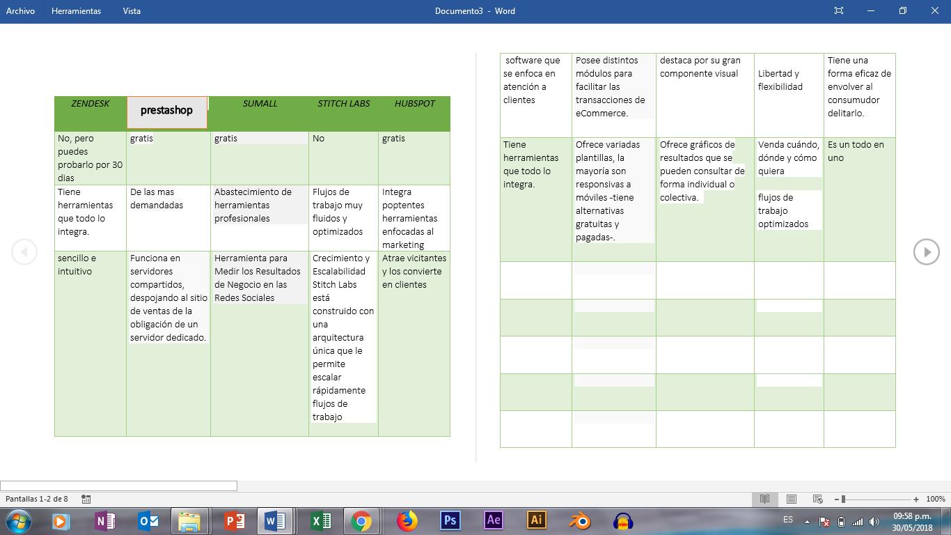 Practica 2, realiza la practica 2 relacionada con la seleccion de la plataforma - Página 2 Oc10