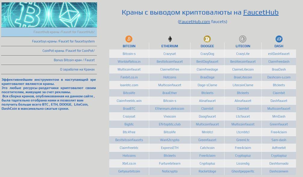 Краны криптовалют (проверенный список) Yzaa10