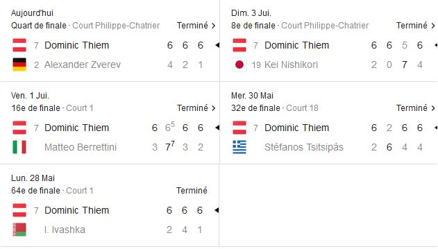 DOMINIC THIEM Captur18
