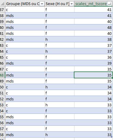 données - Comment analyser ces données receuillies ? Photo_10