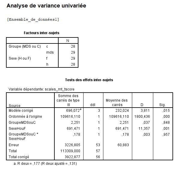 données - Comment analyser ces données receuillies ? Rysult10