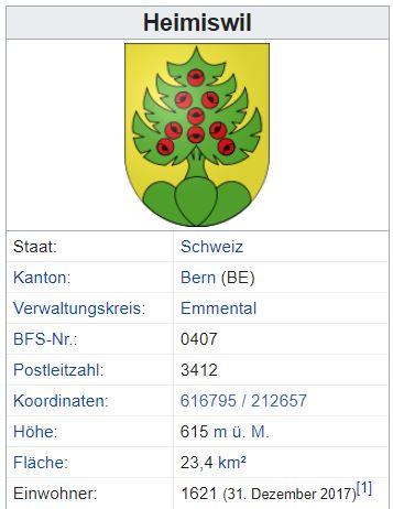 Kaltacker (Heimiswil) BE - xxx Einwohner Y13