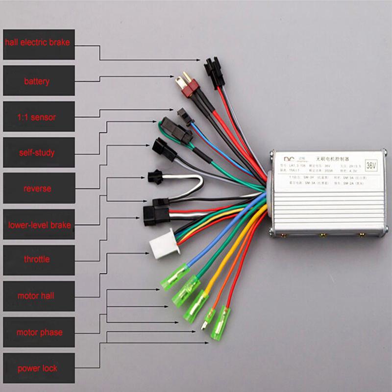 Controlador Htb1r310
