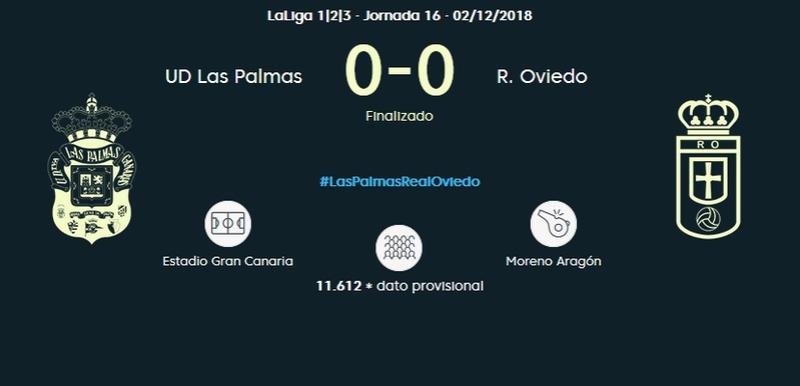 J.16 LIGA 123 TEMPORADA 2018/2019 UD LAS PALMAS-R.OVIEDO (POST OFICIAL) 0515
