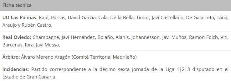 J.16 LIGA 123 TEMPORADA 2018/2019 UD LAS PALMAS-R.OVIEDO (POST OFICIAL) Captur50