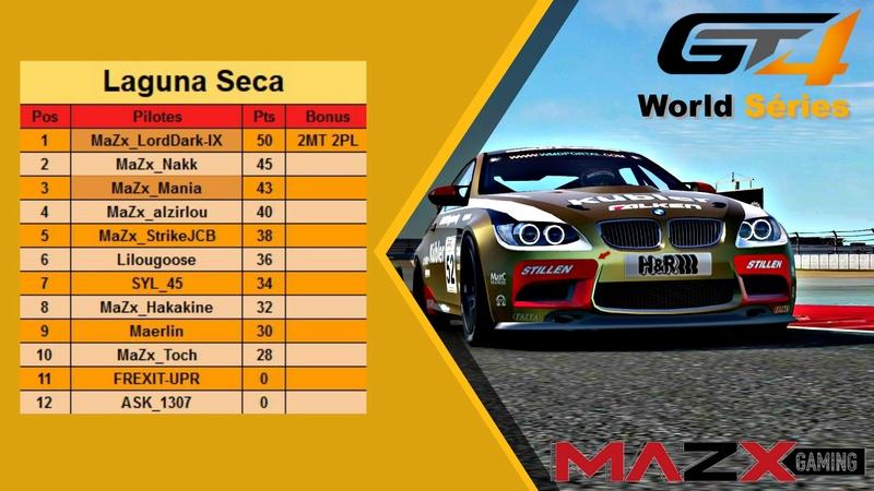 #Résultats - Manche 5 - Laguna Seca Laguna10