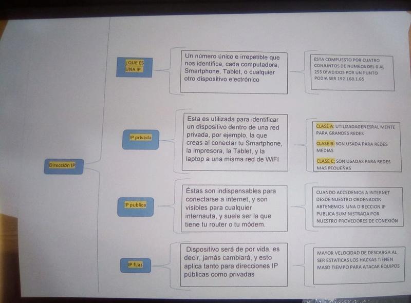 ¿Que son las direcciones IP y que son las IP publicas y privadas? - Página 2 Jasiel10