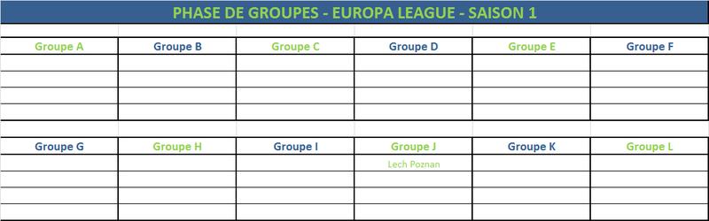 ●LIVE● Tirage au sort Phase de Groupes LDC & EL 112