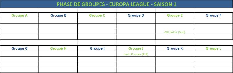 ●LIVE● Tirage au sort Phase de Groupes LDC & EL 210