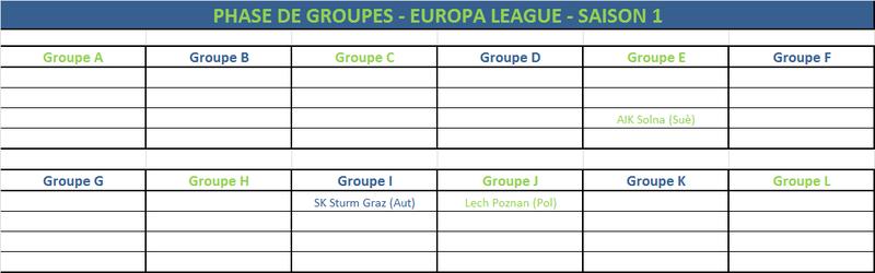 ●LIVE● Tirage au sort Phase de Groupes LDC & EL 310