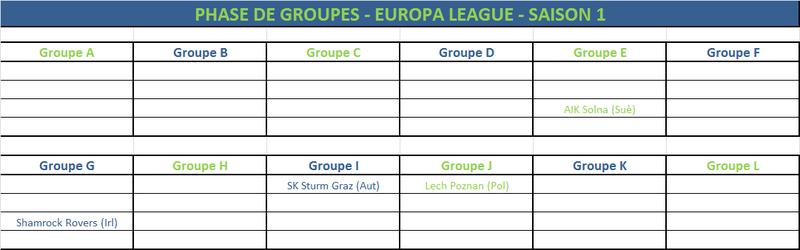 ●LIVE● Tirage au sort Phase de Groupes LDC & EL 410