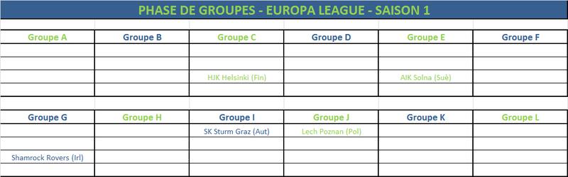 ●LIVE● Tirage au sort Phase de Groupes LDC & EL 510