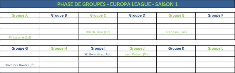 ●LIVE● Tirage au sort Phase de Groupes LDC & EL 610