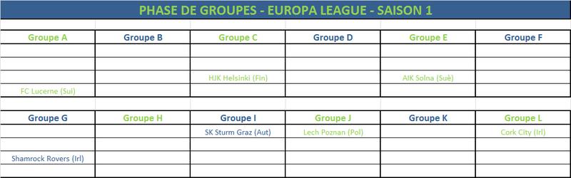 ●LIVE● Tirage au sort Phase de Groupes LDC & EL 710