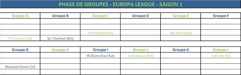 ●LIVE● Tirage au sort Phase de Groupes LDC & EL 811